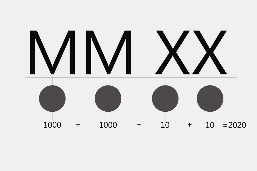 Как собрать римское число